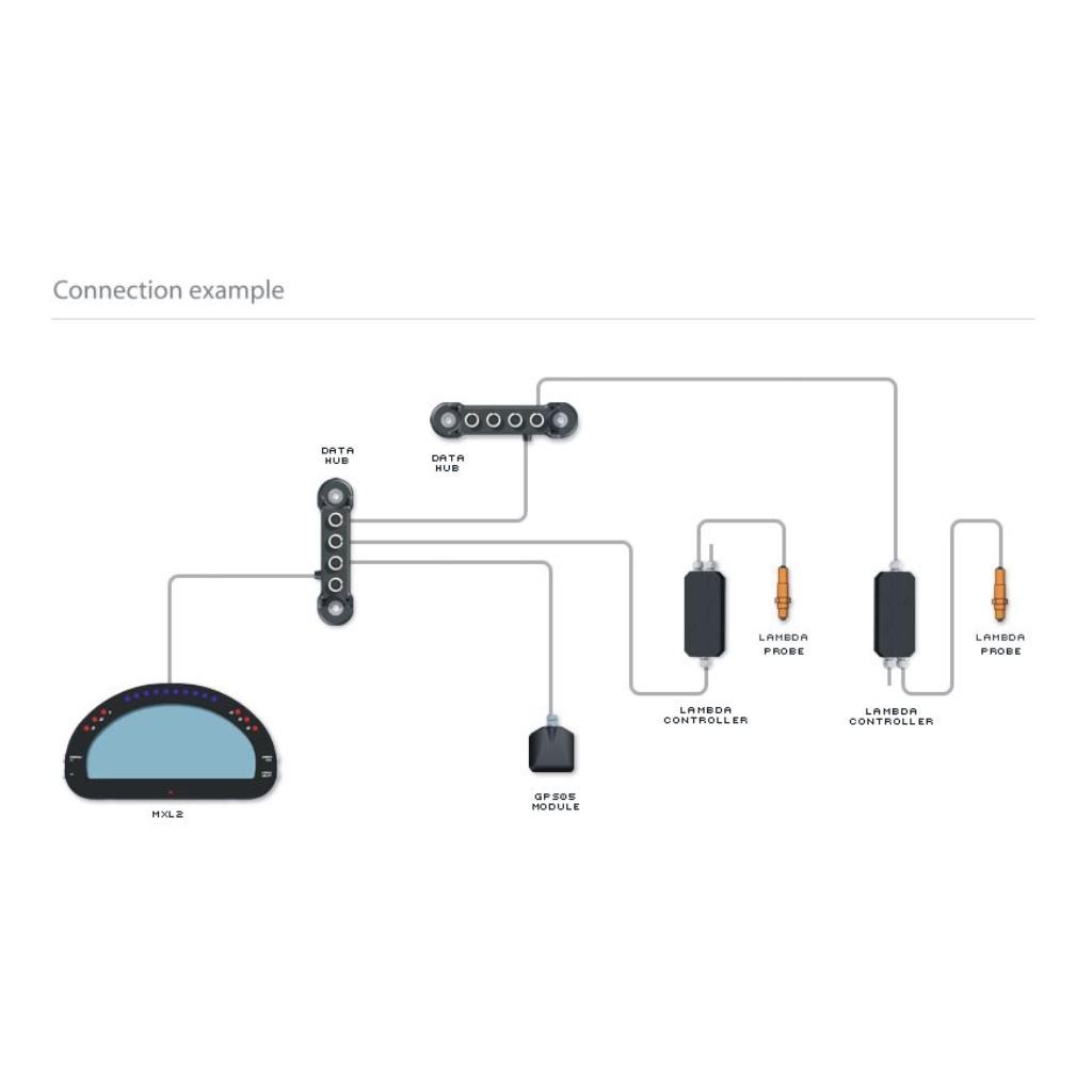 AiM LCU-One Lambda Controller